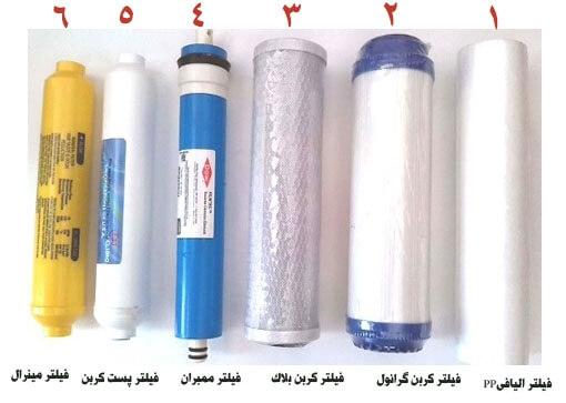 فیلترهای دستگاه تصفیه آب