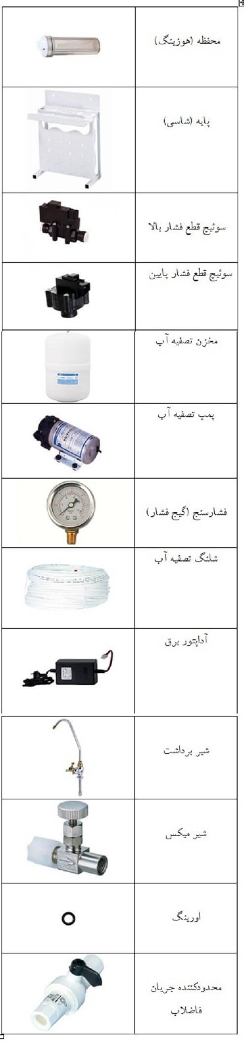 جدول قطعات دستگاه تصفیه آب